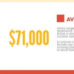 2017 Trends: Nurse Salary, Top Nursing Schools, In-Demand Specialties [Infographic]