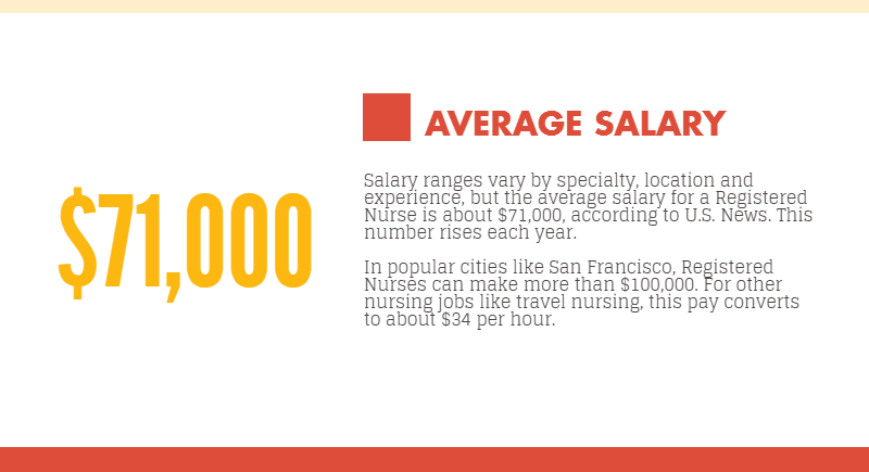 2017 trends: nurse salary, top nursing schools, in-demand, Human Body
