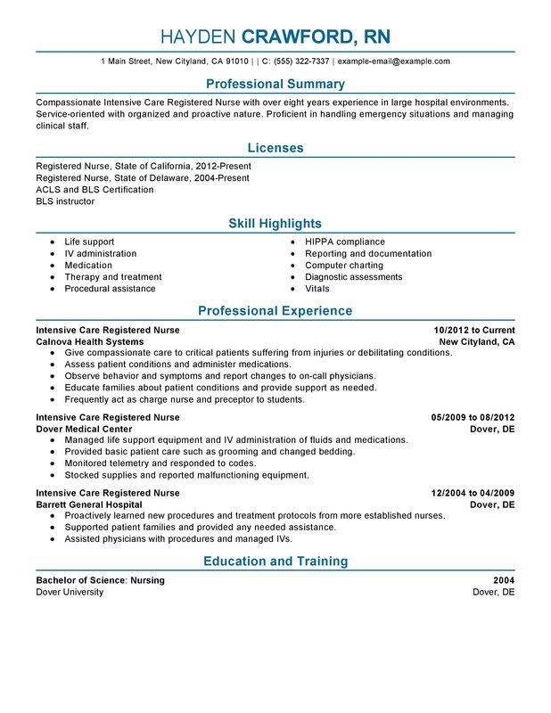 Building A Travel Nurse Resume   Image Of Intensive Care Nurse Resume Sample  New Rn Resume